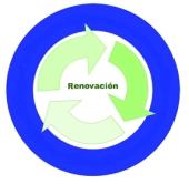 renovacion